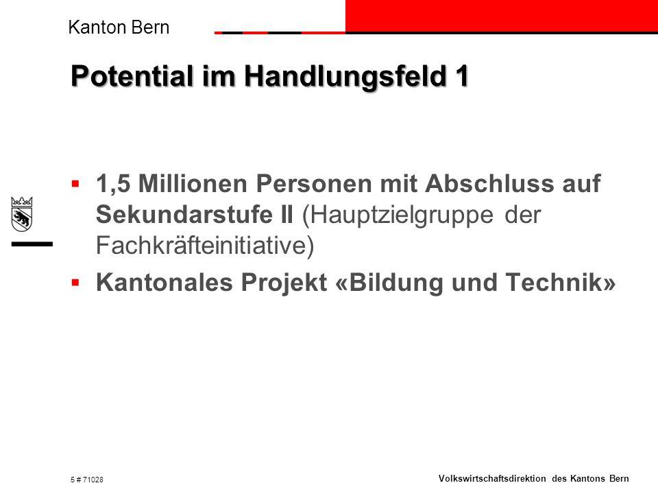 Kanton Bern Volkswirtschaftsdirektion des Kantons Bern Potential im Handlungsfeld 1  1,5 Millionen Personen mit Abschluss auf Sekundarstufe II (Hauptzielgruppe der Fachkräfteinitiative)  Kantonales Projekt «Bildung und Technik» 5 # 71028