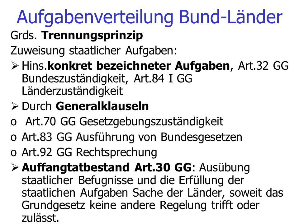 Aufgabenverteilung Bund-Länder Grds. Trennungsprinzip Zuweisung staatlicher Aufgaben:  Hins.konkret bezeichneter Aufgaben, Art.32 GG Bundeszuständigk