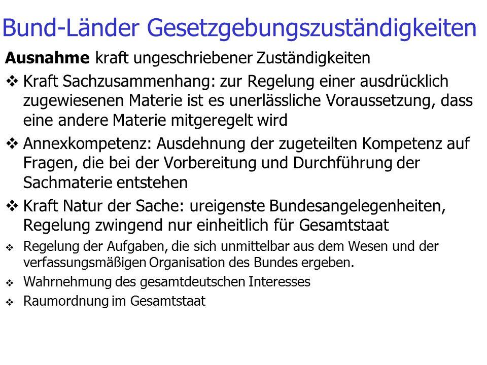 Bund-Länder Gesetzgebungszuständigkeiten Ausnahme kraft ungeschriebener Zuständigkeiten  Kraft Sachzusammenhang: zur Regelung einer ausdrücklich zuge