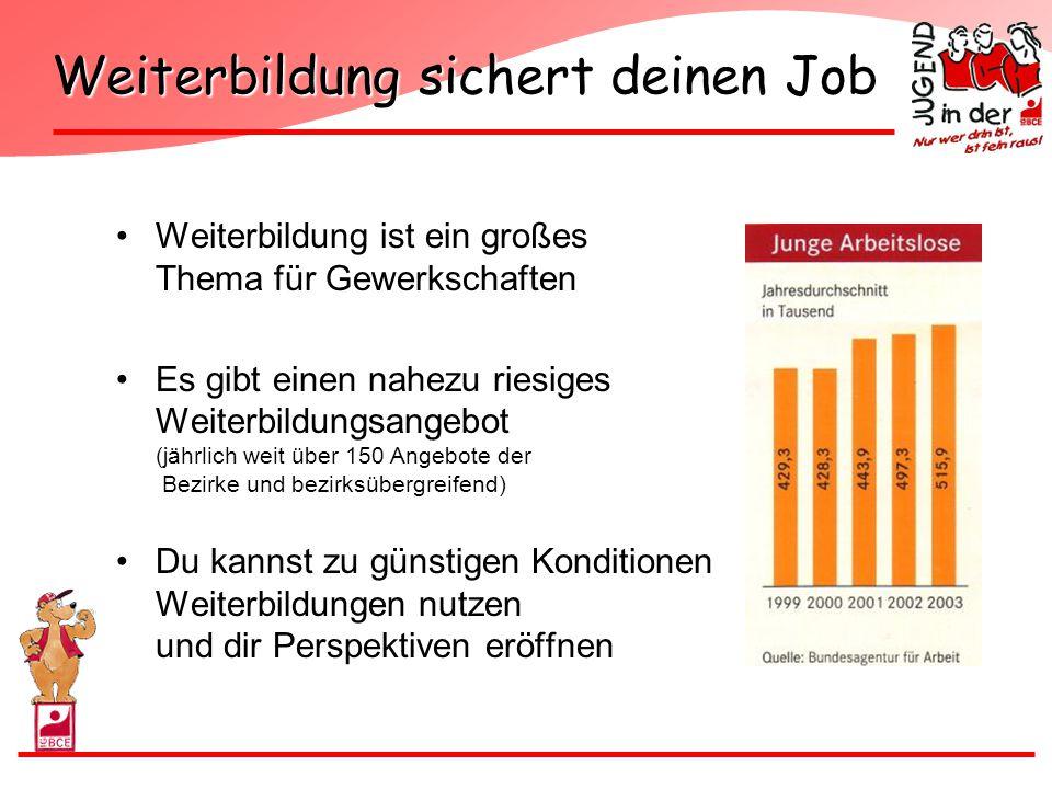 Weiterbildung sichert deinen Job Weiterbildung ist ein großes Thema für Gewerkschaften Es gibt einen nahezu riesiges Weiterbildungsangebot (jährlich w