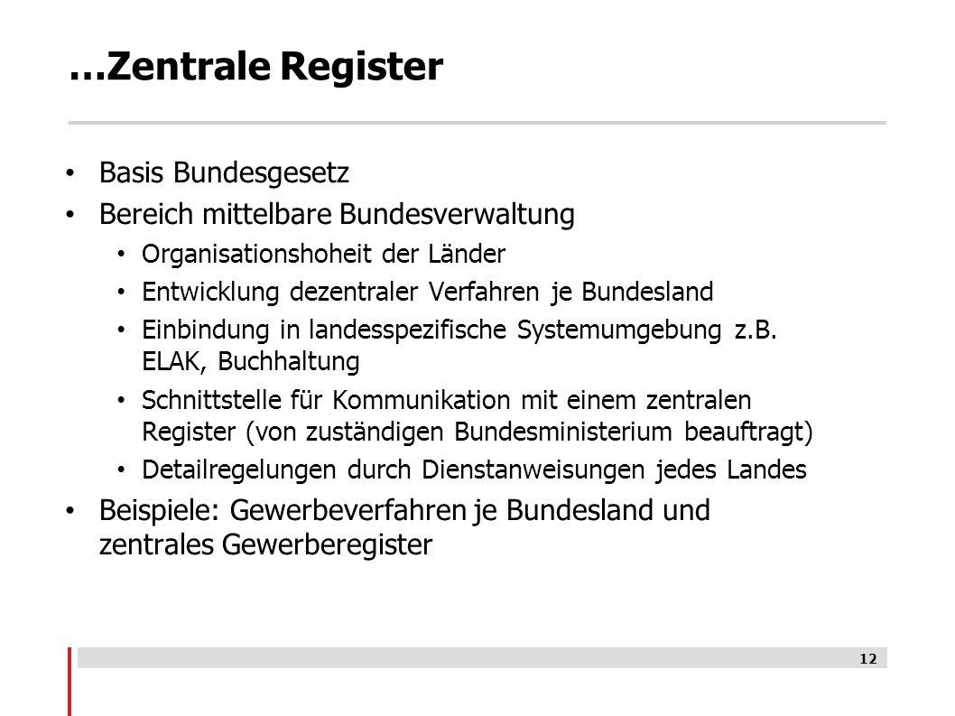 …Zentrale Register Basis Bundesgesetz Bereich mittelbare Bundesverwaltung Organisationshoheit der Länder Entwicklung dezentraler Verfahren je Bundesland Einbindung in landesspezifische Systemumgebung z.B.