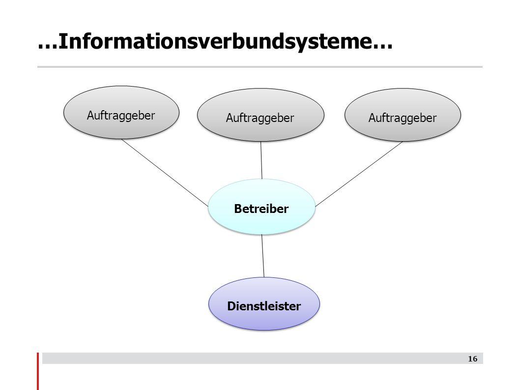 …Informationsverbundsysteme… Betreiber Auftraggeber Dienstleister 16