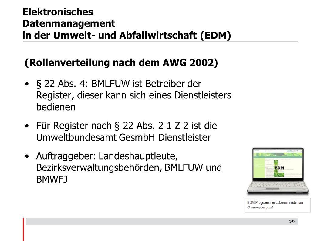 Elektronisches Datenmanagement in der Umwelt- und Abfallwirtschaft (EDM) (Rollenverteilung nach dem AWG 2002) § 22 Abs.