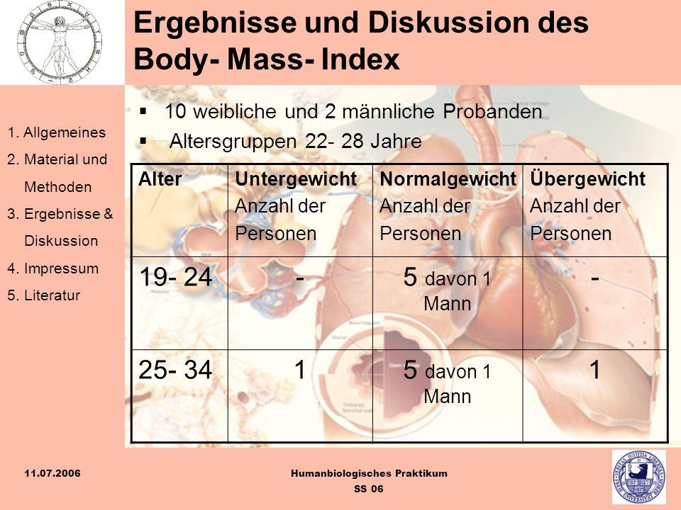 1. Allgemeines 2. Material und Methoden 3. Ergebnisse & Diskussion 4. Impressum 5. Literatur Humanbiologisches Praktikum SS 06 11.07.2006 Ergebnisse u