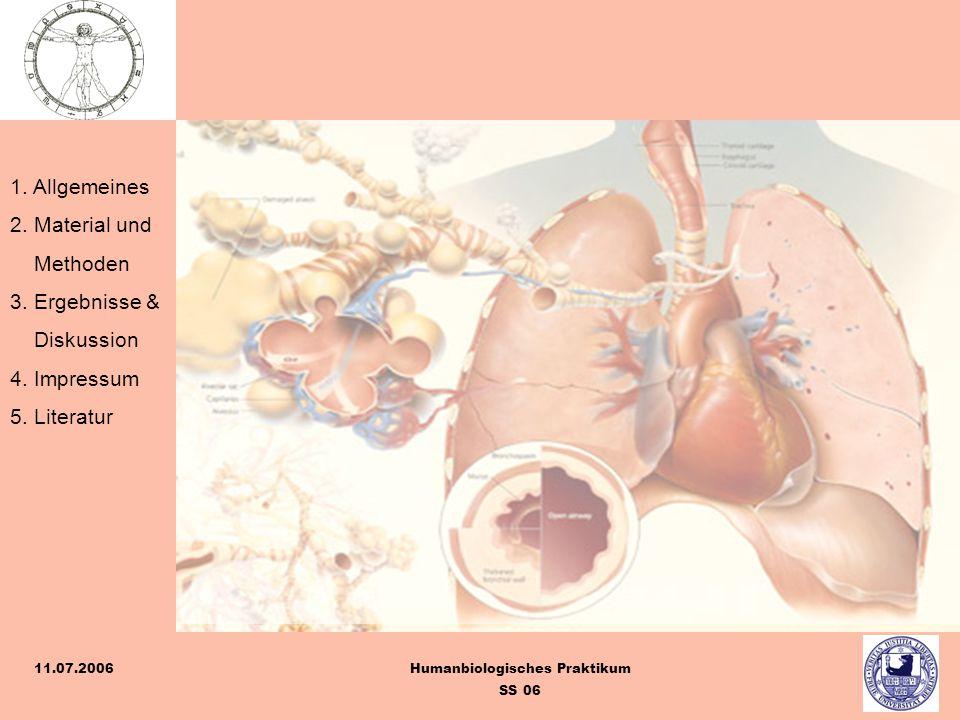 1. Allgemeines 2. Material und Methoden 3. Ergebnisse & Diskussion 4. Impressum 5. Literatur Humanbiologisches Praktikum SS 06 11.07.2006