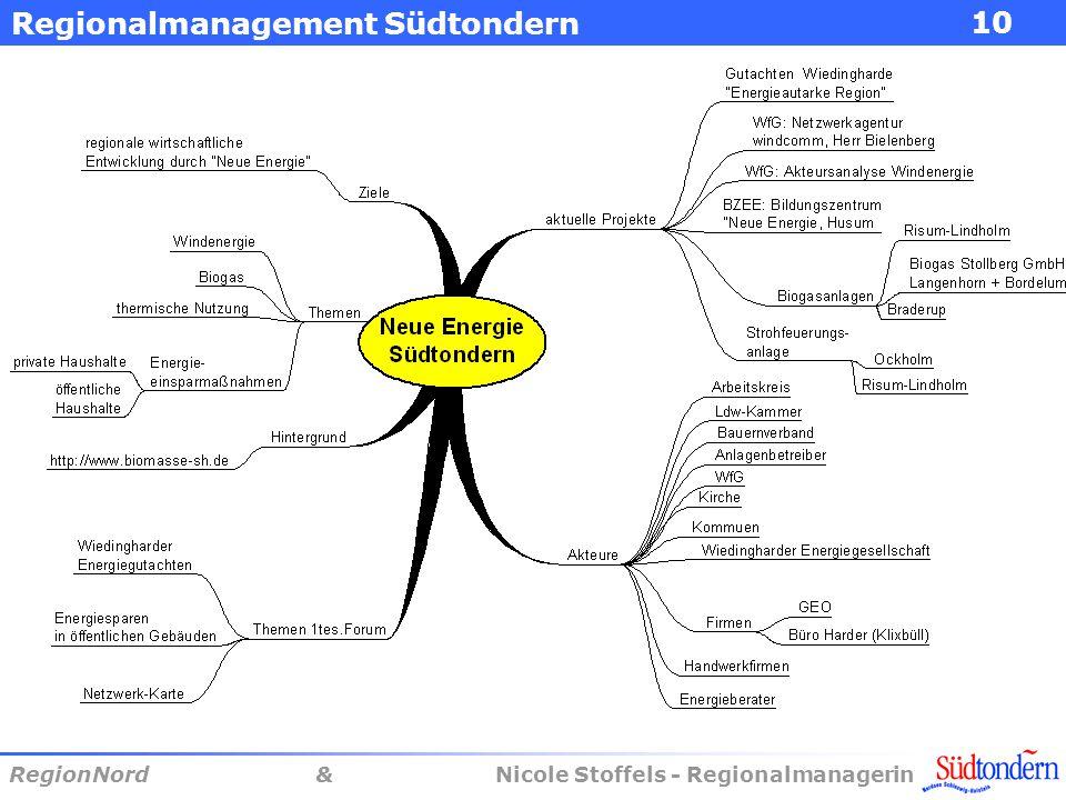 Regionalmanagement Südtondern RegionNord & Nicole Stoffels - Regionalmanagerin 10