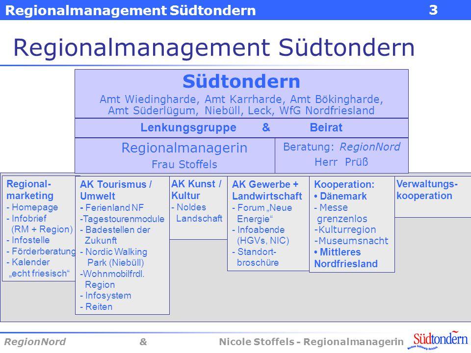 Regionalmanagement Südtondern RegionNord & Nicole Stoffels - Regionalmanagerin 3 Lenkungsgruppe & Beirat Regionalmanagement Südtondern Südtondern Amt