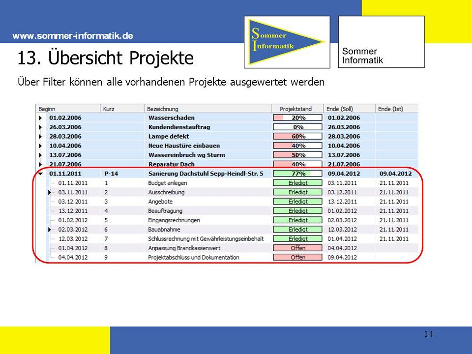 14 13. Übersicht Projekte Über Filter können alle vorhandenen Projekte ausgewertet werden