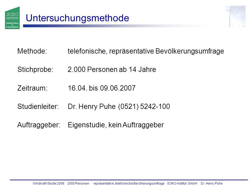 Windkraft-Studie 2006. 2000 Personen. repräsentative, telefonische Bevölkerungsumfrage. SOKO-Institut GmbH. Dr. Henry Puhe Untersuchungsmethode Method