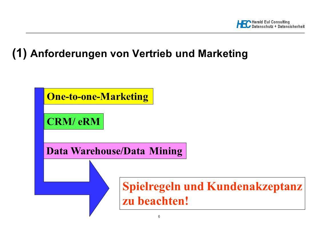 6 _____________________________________________________________ (1) Anforderungen von Vertrieb und Marketing One-to-one-Marketing CRM/ eRM Data Wareho