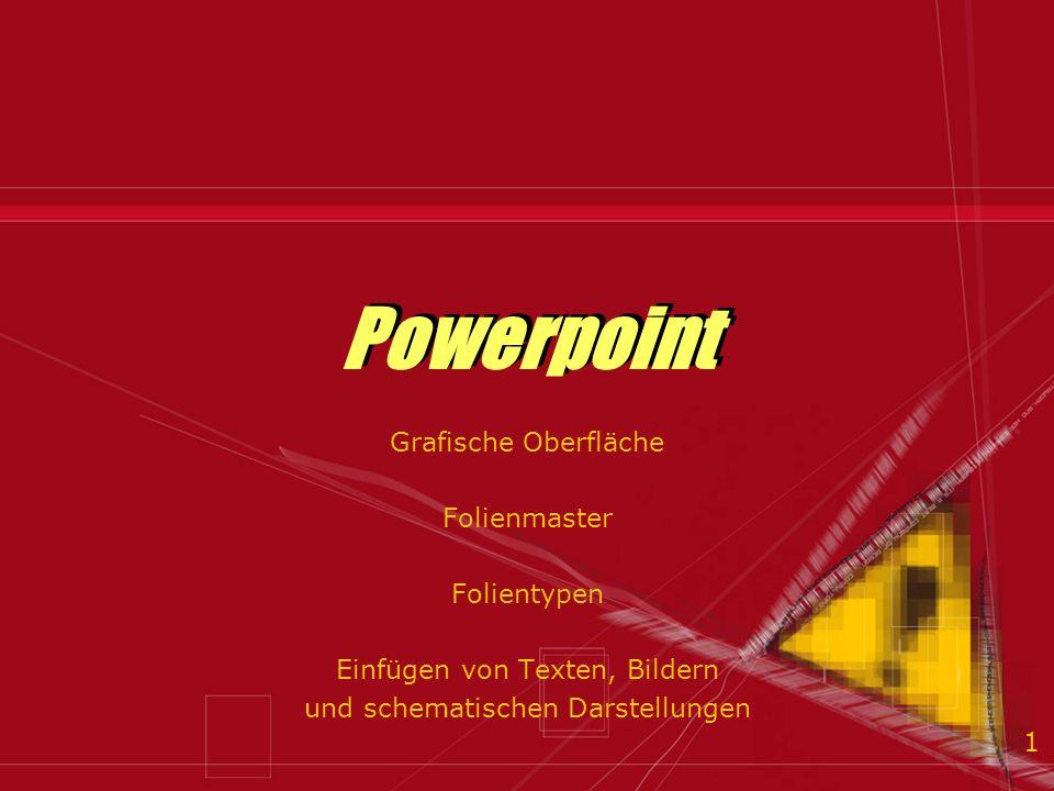 1 Powerpoint Grafische Oberfläche Folienmaster Folientypen Einfügen von Texten, Bildern und schematischen Darstellungen