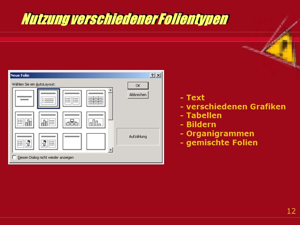 12 Nutzung verschiedener Folientypen Nutzung verschiedener Folientypen - Text - verschiedenen Grafiken - Tabellen - Bildern - Organigrammen - gemischte Folien