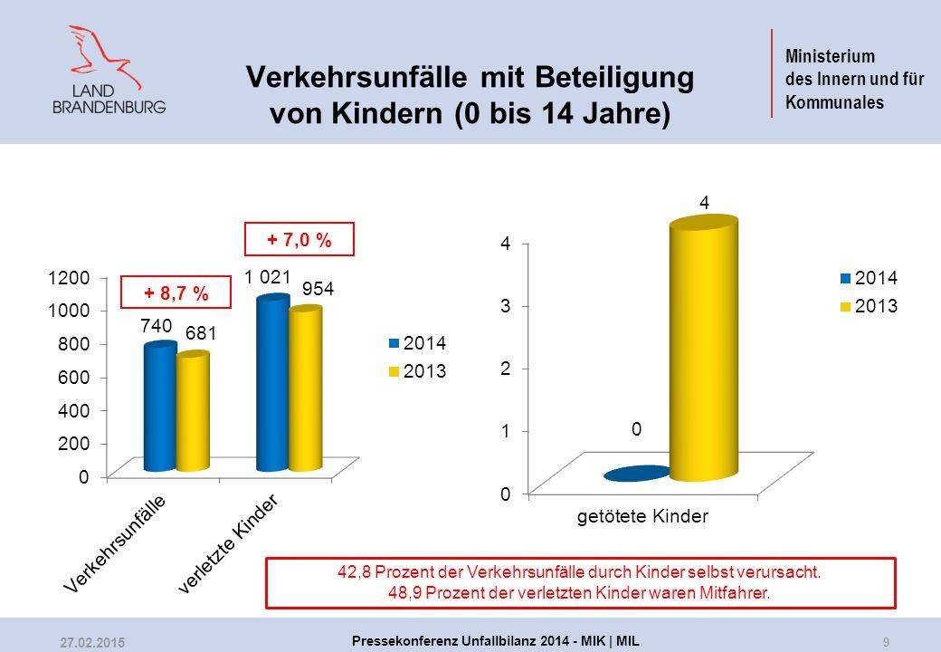 Ministerium des Innern und für Kommunales Verkehrsunfälle mit Beteiligung von Kindern (0 bis 14 Jahre) + 8,7 % + 7,0 % 42,8 Prozent der Verkehrsunfäll