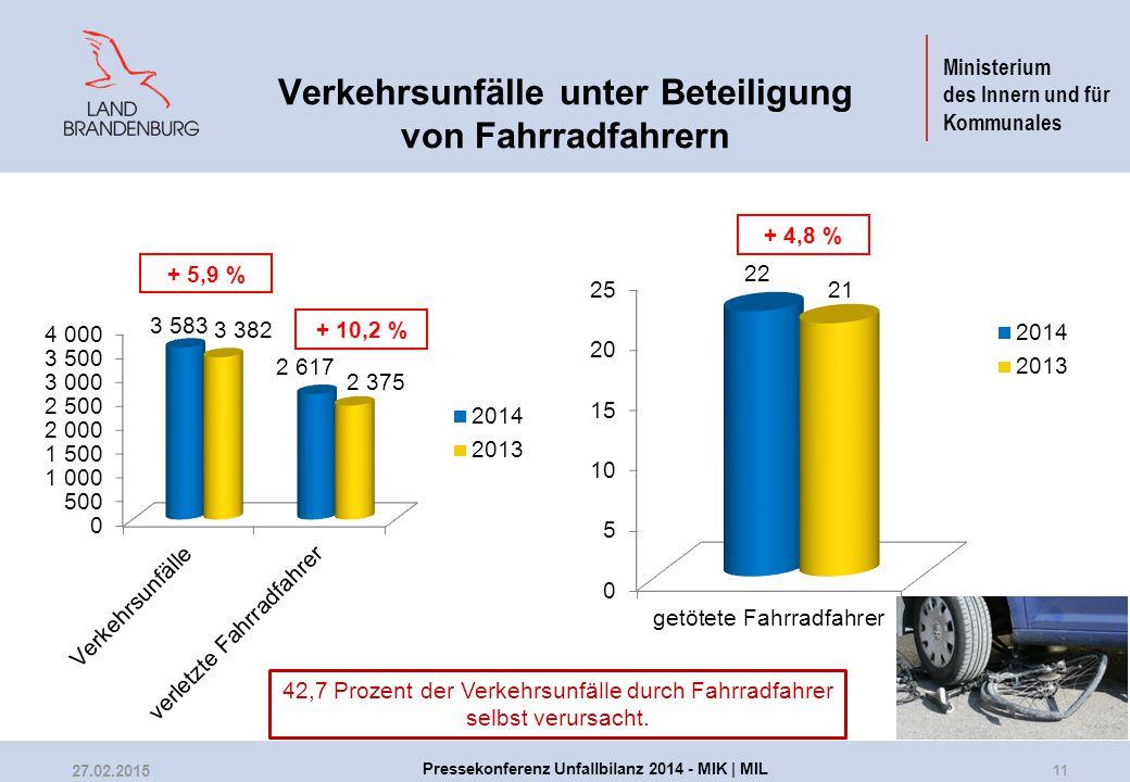 Ministerium des Innern und für Kommunales Verkehrsunfälle unter Beteiligung von Fahrradfahrern + 5,9 % + 4,8 % 42,7 Prozent der Verkehrsunfälle durch