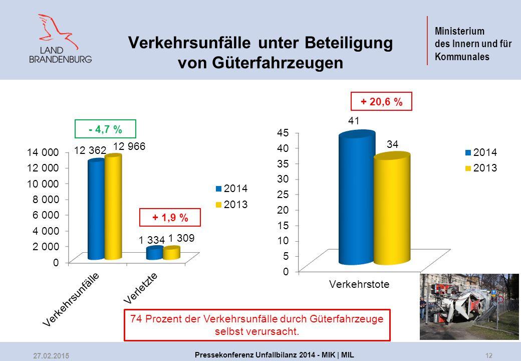 Ministerium des Innern und für Kommunales Verkehrsunfälle unter Beteiligung von Güterfahrzeugen + 1,9 % + 20,6 % 74 Prozent der Verkehrsunfälle durch