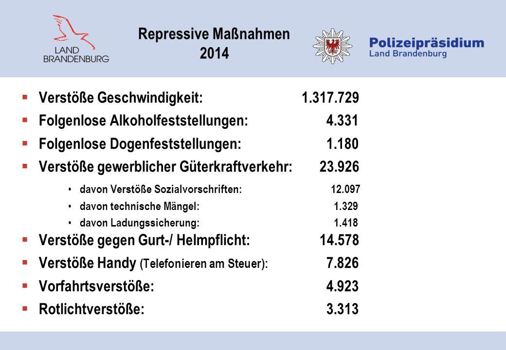 Repressive Maßnahmen 2014  Verstöße Geschwindigkeit: 1.317.729  Folgenlose Alkoholfeststellungen: 4.331  Folgenlose Dogenfeststellungen: 1.180  Ve