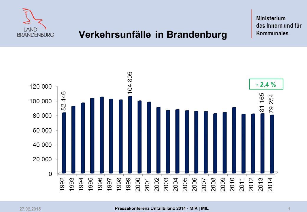 Ministerium des Innern und für Kommunales Verkehrsunfälle in Brandenburg - 2,4 % 1 27.02.2015 Pressekonferenz Unfallbilanz 2014 - MIK | MIL