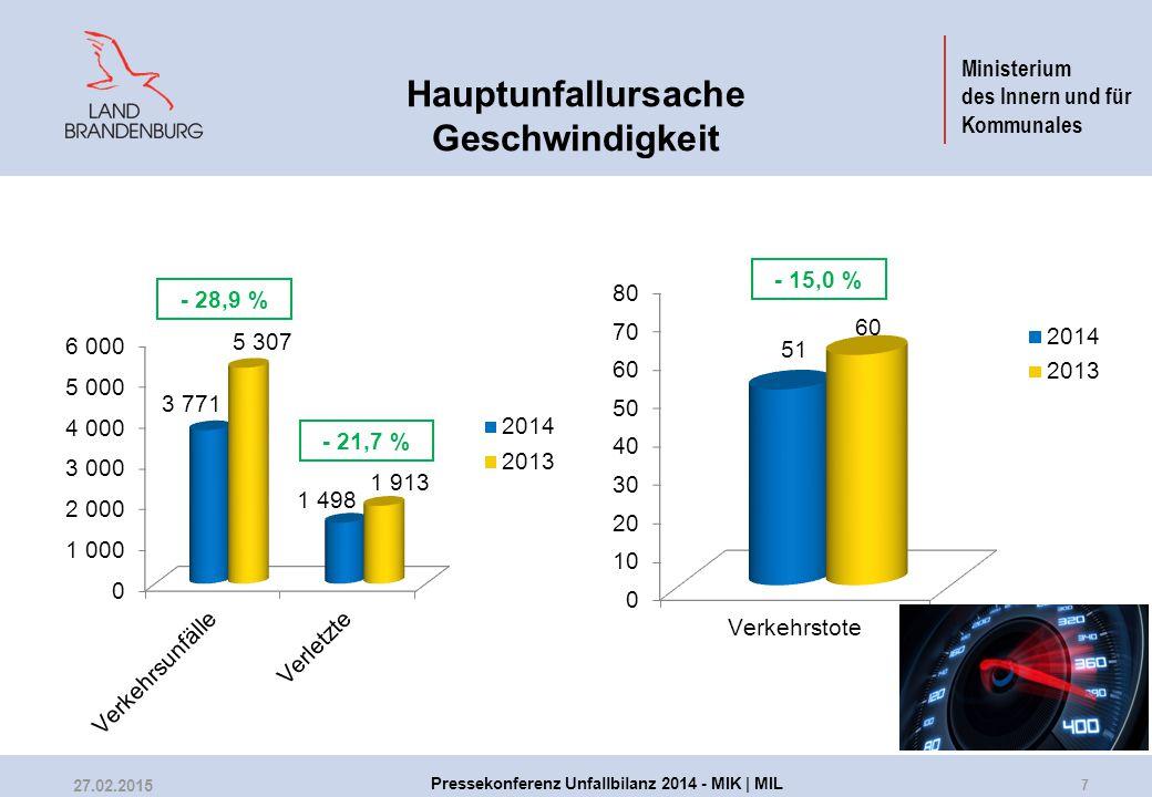 Ministerium des Innern und für Kommunales Hauptunfallursache Geschwindigkeit - 28,9 % - 21,7 % - 15,0 % 7 27.02.2015 Pressekonferenz Unfallbilanz 2014