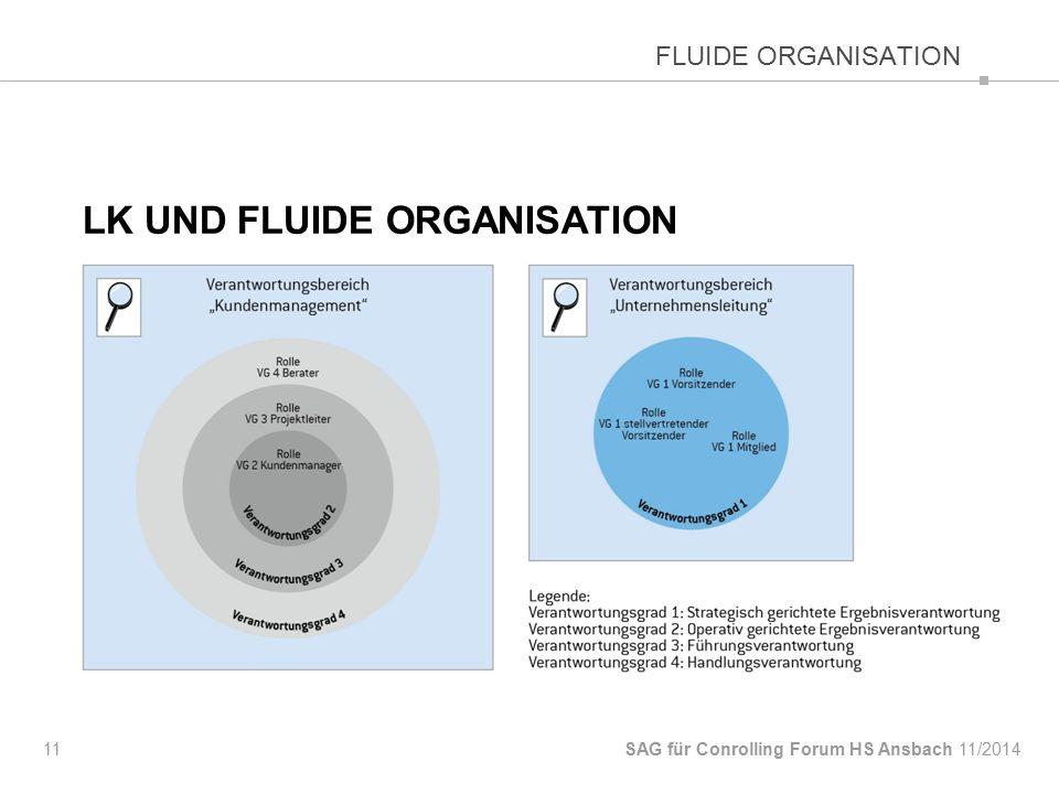 LK UND FLUIDE ORGANISATION 11 SAG für Conrolling Forum HS Ansbach FLUIDE ORGANISATION 11/2014