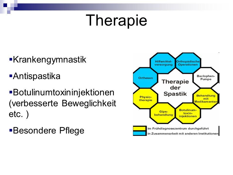 Therapie  Krankengymnastik  Antispastika  Botulinumtoxininjektionen (verbesserte Beweglichkeit etc. )  Besondere Pflege