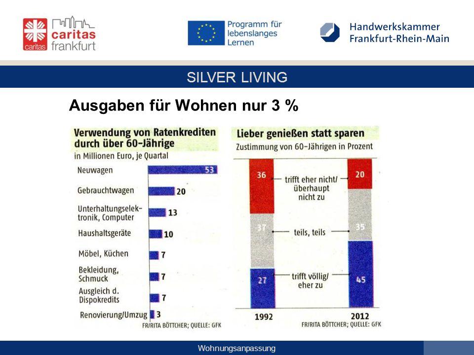 SILVER LIVING Wohnungsanpassung Ausgaben für Wohnen nur 3 %