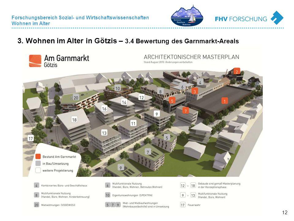 Forschungsbereich Sozial- und Wirtschaftswissenschaften Wohnen im Alter 12 3. Wohnen im Alter in Götzis – 3.4 Bewertung des Garnmarkt-Areals