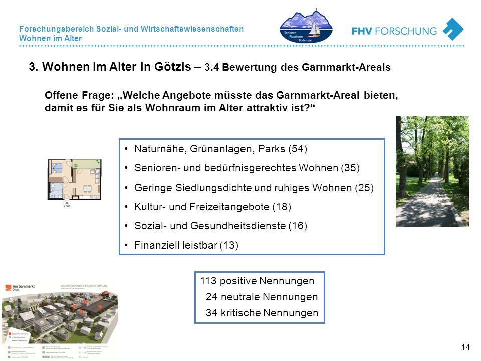 Forschungsbereich Sozial- und Wirtschaftswissenschaften Wohnen im Alter 14 3. Wohnen im Alter in Götzis – 3.4 Bewertung des Garnmarkt-Areals Offene Fr