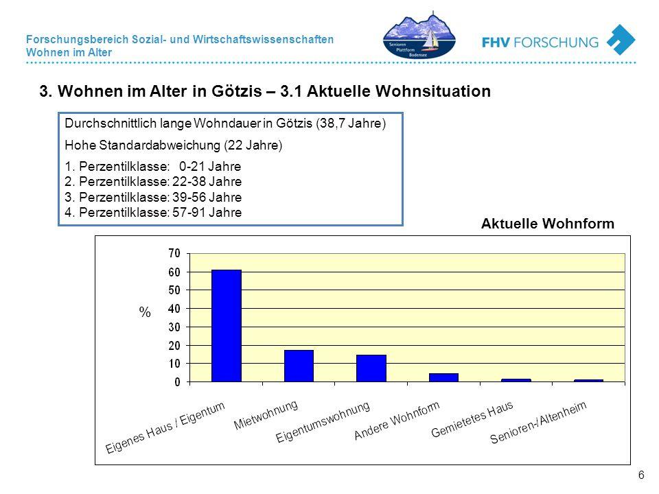Forschungsbereich Sozial- und Wirtschaftswissenschaften Wohnen im Alter 6 3. Wohnen im Alter in Götzis – 3.1 Aktuelle Wohnsituation Durchschnittlich l