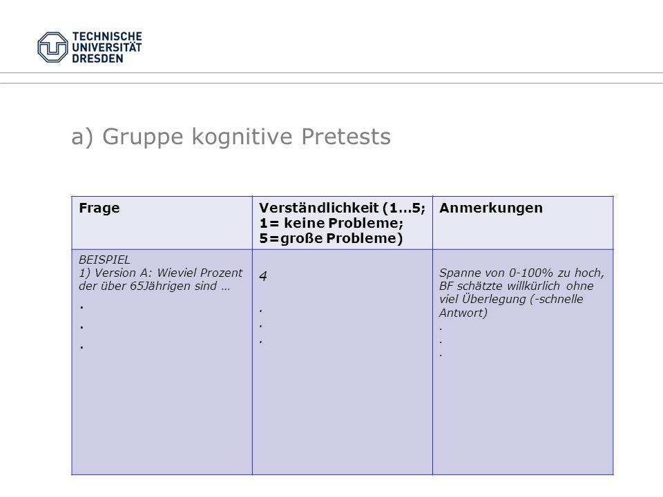 TU Dresden, November 2009Folie 8 a) Gruppe kognitive Pretests FrageVerständlichkeit (1…5; 1= keine Probleme; 5=große Probleme) Anmerkungen BEISPIEL 1) Version A: Wieviel Prozent der über 65Jährigen sind ….