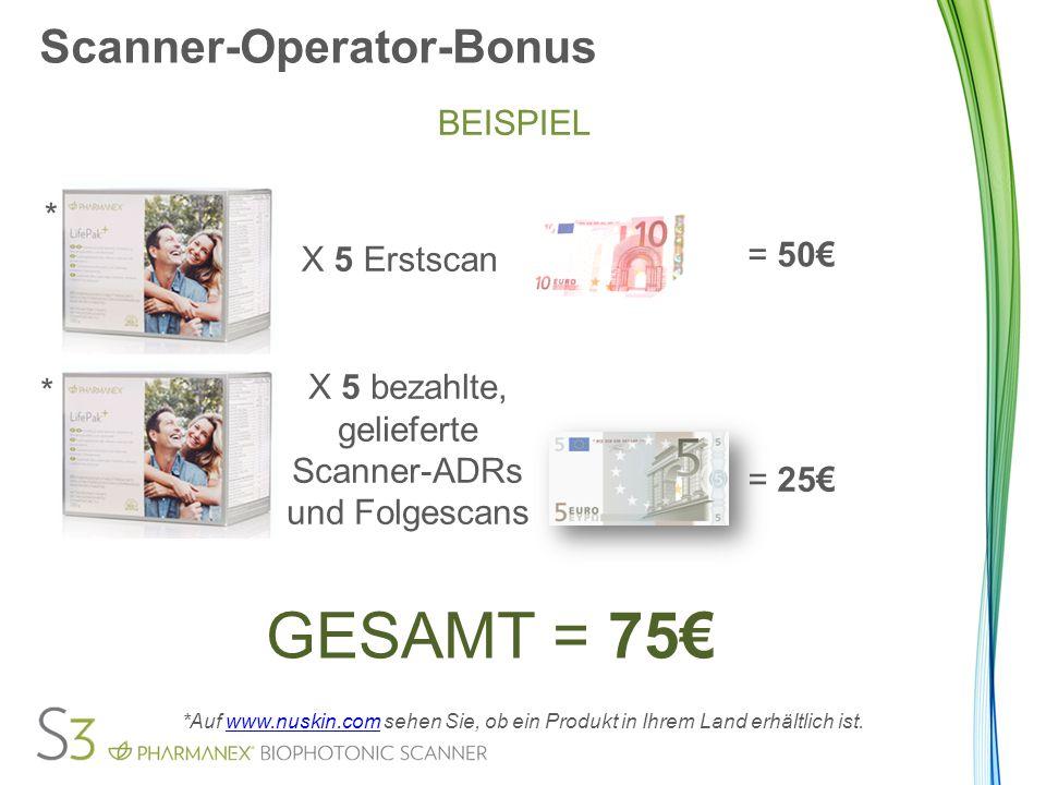 Scanner-Operator-Bonus BEISPIEL X 5 Erstscan = 50€ X 5 bezahlte, gelieferte Scanner-ADRs und Folgescans = 25€ GESAMT = 75€ *Auf www.nuskin.com sehen Sie, ob ein Produkt in Ihrem Land erhältlich ist.www.nuskin.com * *