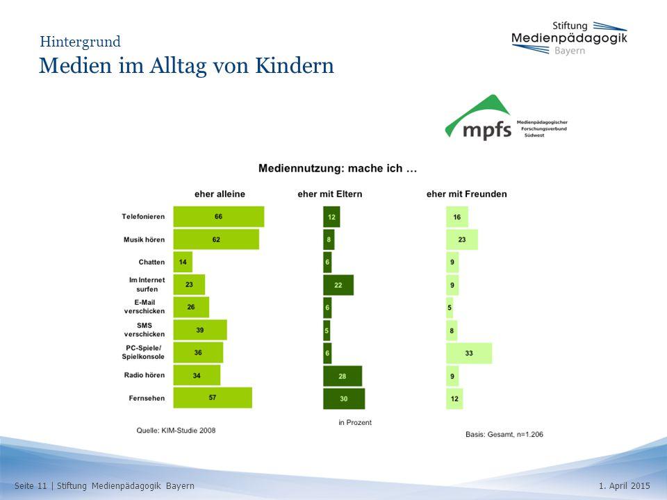 Seite 11   Stiftung Medienpädagogik Bayern1. April 2015 Hintergrund Medien im Alltag von Kindern