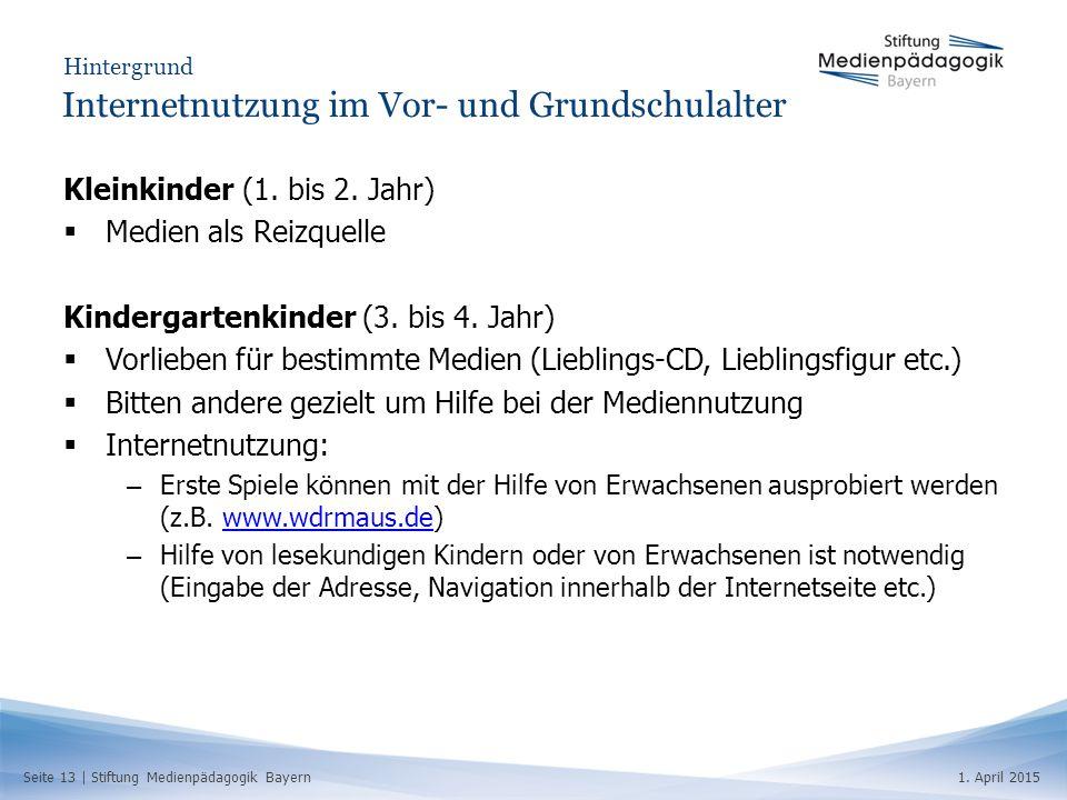 Seite 13   Stiftung Medienpädagogik Bayern1. April 2015 Hintergrund Internetnutzung im Vor- und Grundschulalter Kleinkinder (1. bis 2. Jahr)  Medien