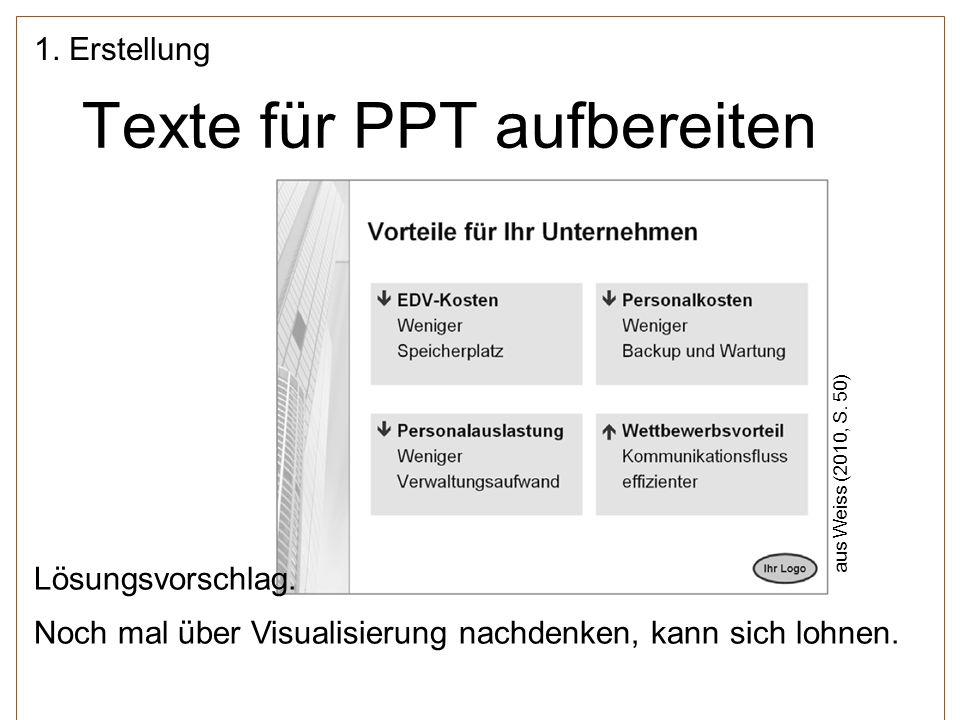 Texte für PPT aufbereiten 1. Erstellung aus Weiss (2010, S. 50) Lösungsvorschlag. Noch mal über Visualisierung nachdenken, kann sich lohnen.
