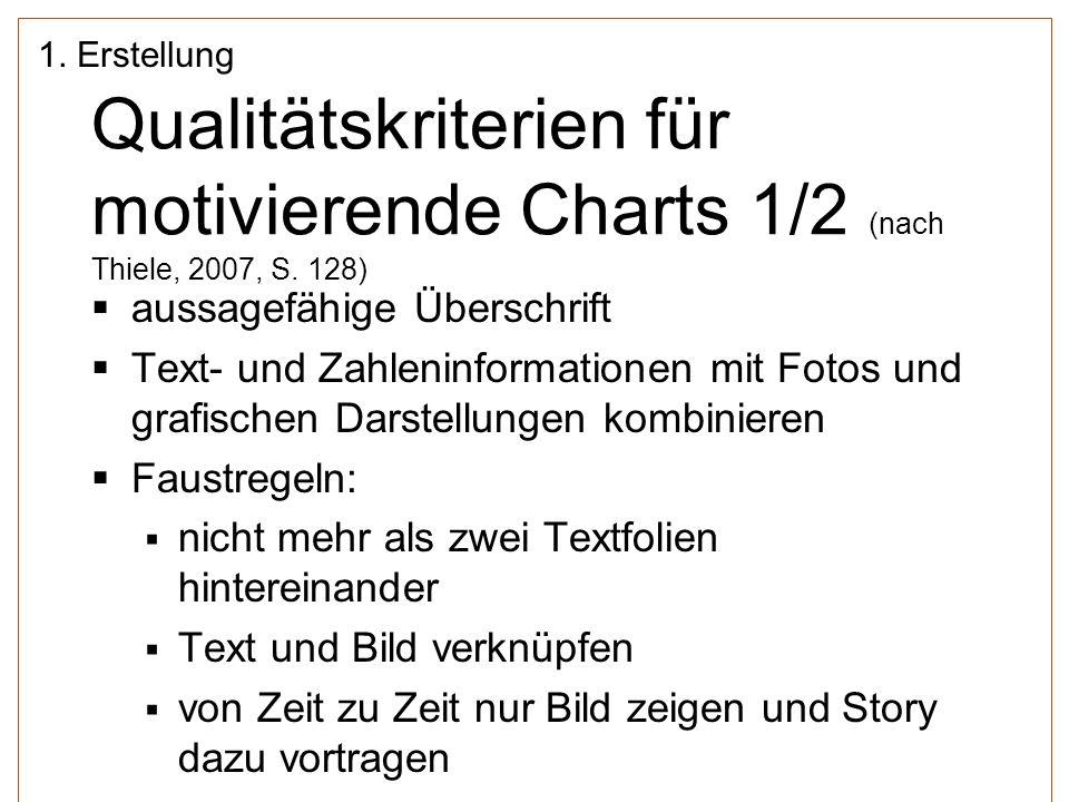 Qualitätskriterien für motivierende Charts 1/2 (nach Thiele, 2007, S. 128)  aussagefähige Überschrift  Text- und Zahleninformationen mit Fotos und g