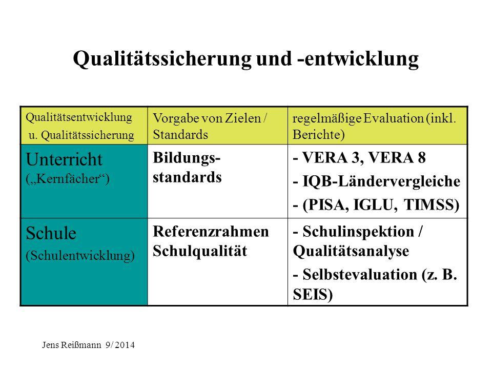 Jens Reißmann 9/ 2014 B: Sicherung und Weiterentwicklung der Schulqualität B.1 Referenzrahmen Schulqualität Vorgabe von Standards u. Qualitätskriterie