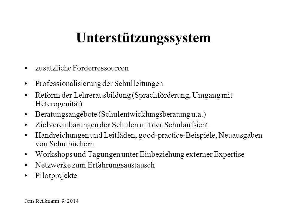 Jens Reißmann 9/ 2014 Qualitätssicherung und -entwicklung Qualitätsentwicklung u. Qualitätssicherung Vorgabe von Zielen / Standards regelmäßige Evalua