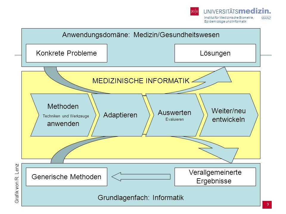 Institut für Medizinische Biometrie, Epidemiologie und Informatik 3 MEDIZINISCHE INFORMATIK Anwendungsdomäne: Medizin/Gesundheitswesen Konkrete Proble
