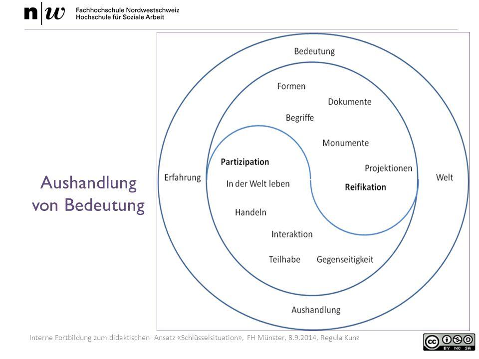 Interne Fortbildung zum didaktischen Ansatz «Schlüsselsituation», FH Münster, 8.9.2014, Regula Kunz Aushandlung von Bedeutung