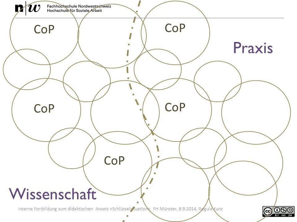 Interne Fortbildung zum didaktischen Ansatz «Schlüsselsituation», FH Münster, 8.9.2014, Regula Kunz CoP Wissenschaft Praxis