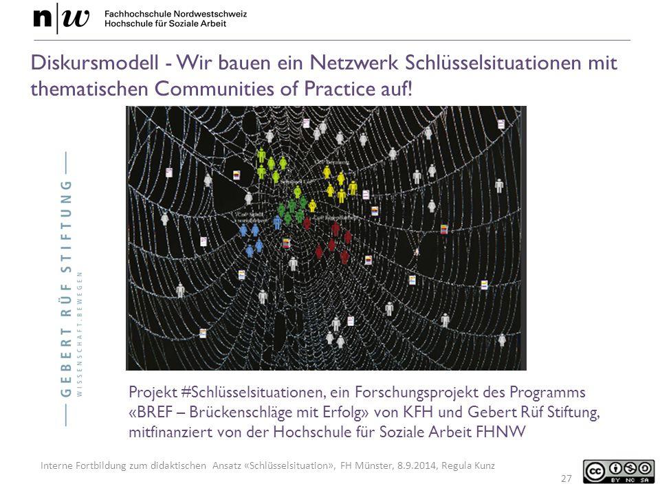 Interne Fortbildung zum didaktischen Ansatz «Schlüsselsituation», FH Münster, 8.9.2014, Regula Kunz Diskursmodell - Wir bauen ein Netzwerk Schlüsselsituationen mit thematischen Communities of Practice auf.