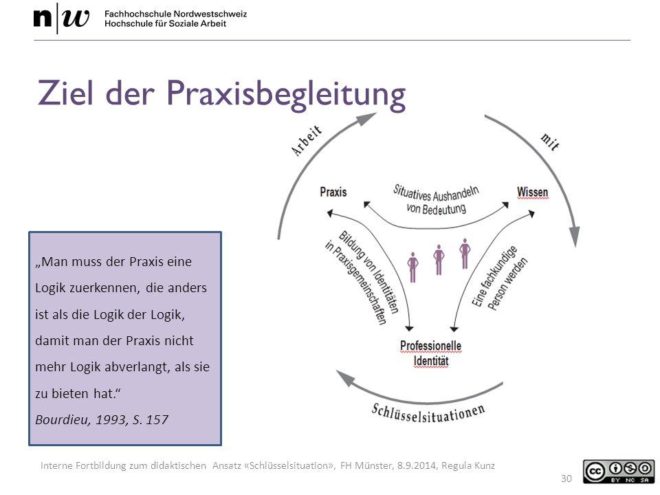 """Interne Fortbildung zum didaktischen Ansatz «Schlüsselsituation», FH Münster, 8.9.2014, Regula Kunz 30 """"Man muss der Praxis eine Logik zuerkennen, die anders ist als die Logik der Logik, damit man der Praxis nicht mehr Logik abverlangt, als sie zu bieten hat. Bourdieu, 1993, S."""