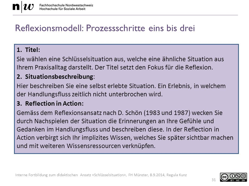 Interne Fortbildung zum didaktischen Ansatz «Schlüsselsituation», FH Münster, 8.9.2014, Regula Kunz Reflexionsmodell: Prozessschritte eins bis drei 1.