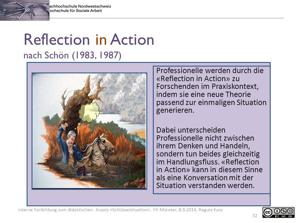 Interne Fortbildung zum didaktischen Ansatz «Schlüsselsituation», FH Münster, 8.9.2014, Regula Kunz Professionelle werden durch die «Reflection in Act