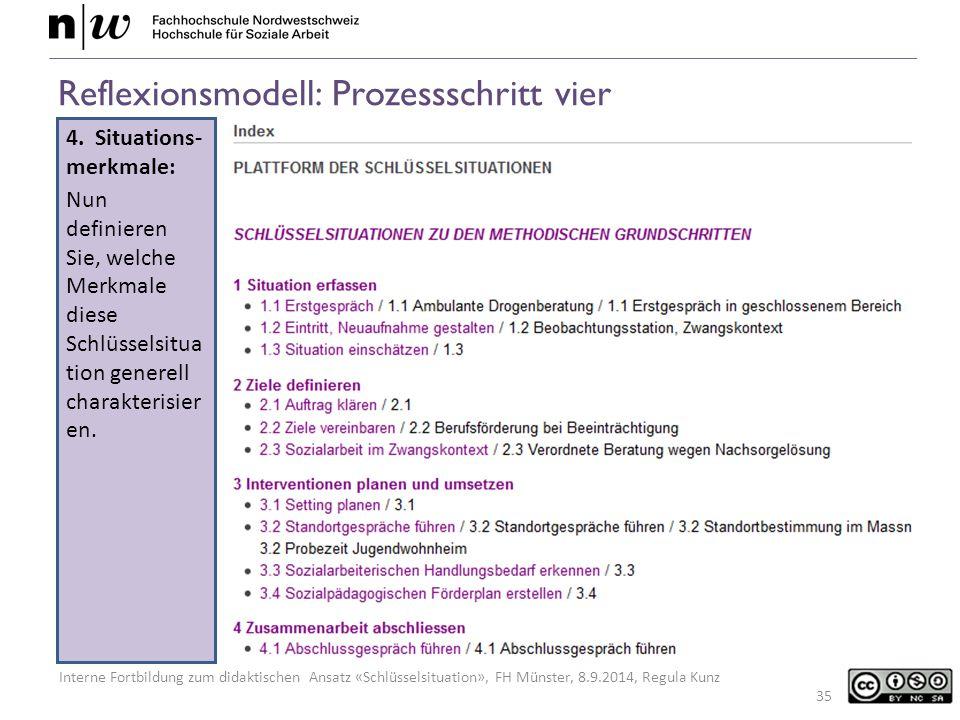 Interne Fortbildung zum didaktischen Ansatz «Schlüsselsituation», FH Münster, 8.9.2014, Regula Kunz Reflexionsmodell: Prozessschritt vier 4.