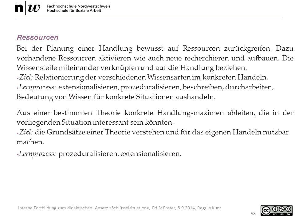 Interne Fortbildung zum didaktischen Ansatz «Schlüsselsituation», FH Münster, 8.9.2014, Regula Kunz 58 Ressourcen Bei der Planung einer Handlung bewusst auf Ressourcen zurückgreifen.