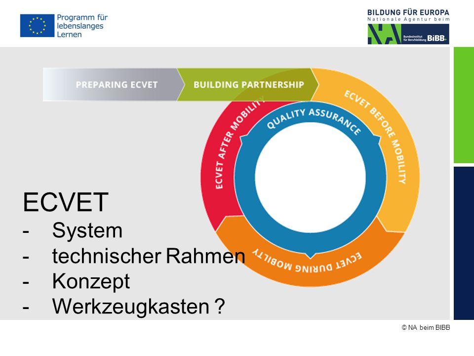 © NA beim BIBB ECVET -System -technischer Rahmen -Konzept -Werkzeugkasten ?