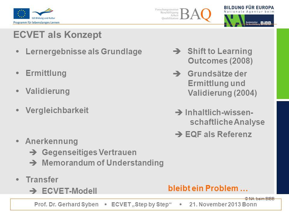 """© NA beim BIBB Prof. Dr. Gerhard Syben  ECVET """"Step by Step""""  21. November 2013 Bonn  Ermittlung ECVET als Konzept  Grundsätze der Ermittlung und"""