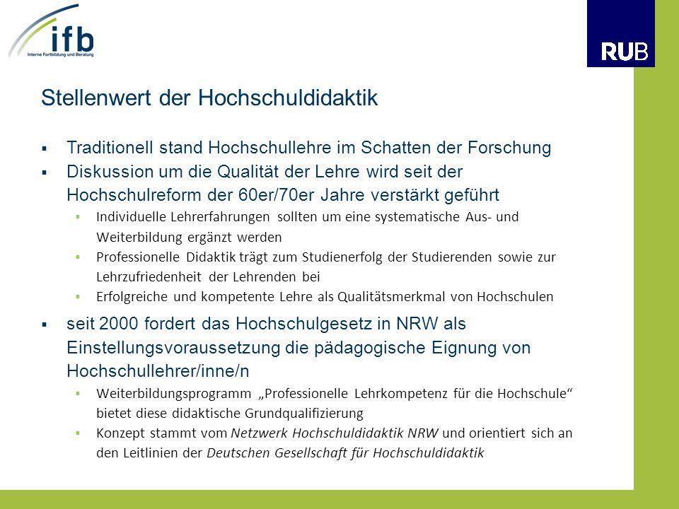 Das Angebot der IFB im Bereich Hochschuldidaktik Was kennzeichnet das Weiterbildungsangebot der IFB.