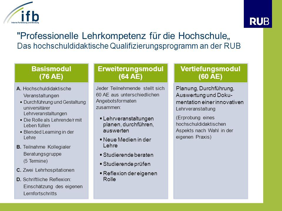 """Professionelle Lehrkompetenz für die Hochschule"""" Das hochschuldidaktische Qualifizierungsprogramm an der RUB Basismodul (76 AE) Erweiterungsmodul (64 AE) Vertiefungsmodul (60 AE) A."""