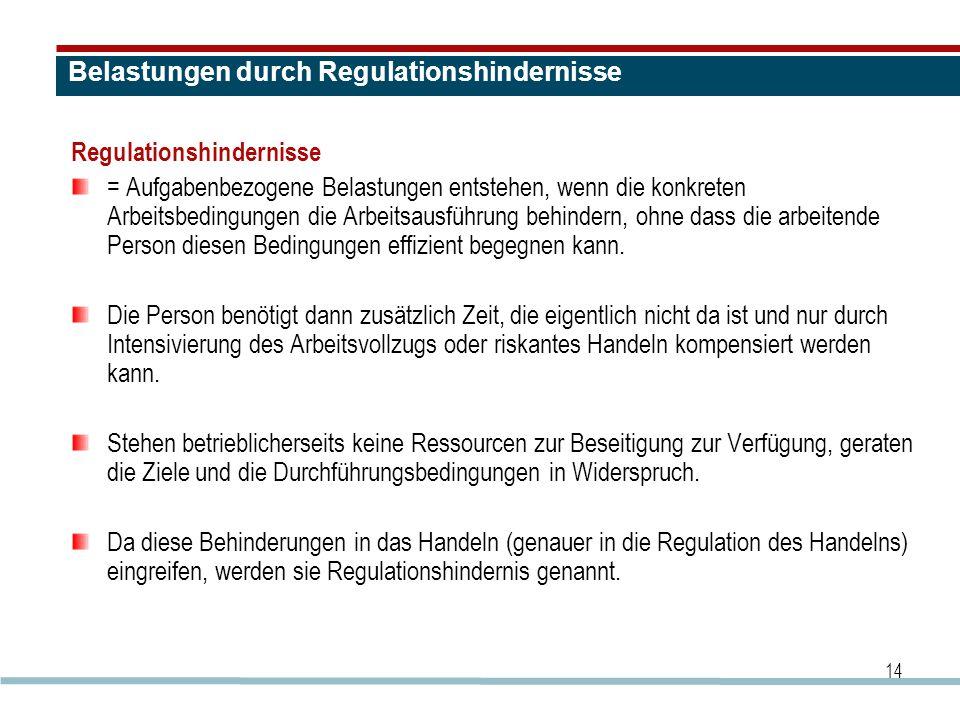 14 Regulationshindernisse = Aufgabenbezogene Belastungen entstehen, wenn die konkreten Arbeitsbedingungen die Arbeitsausführung behindern, ohne dass d
